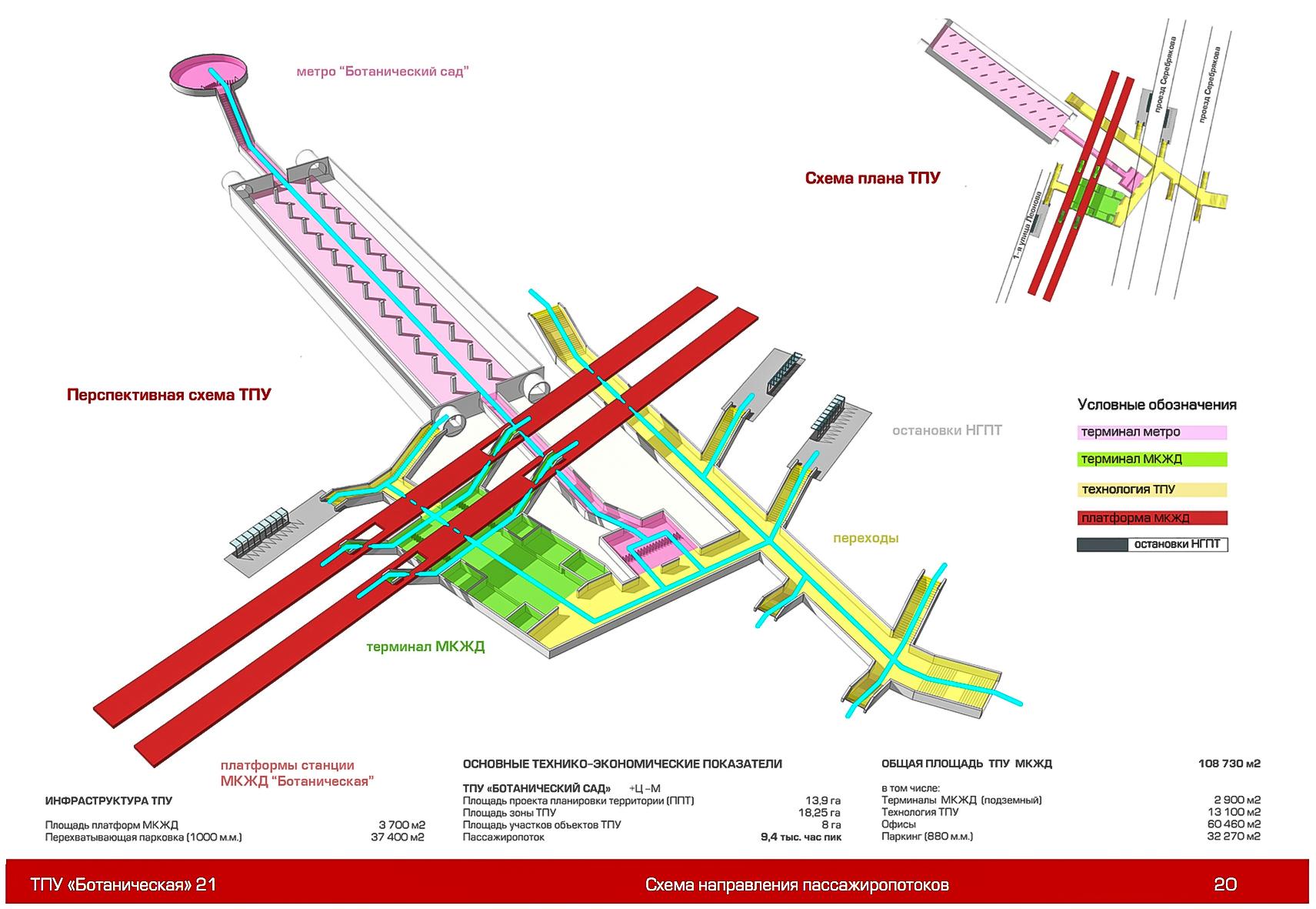 Московское центральное кольцо | мцк схема | станции | карта.